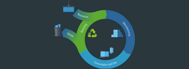 How RPC Superfos contributes to the circular economy