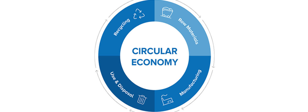 Superfos continues the journey towards a more circular economy